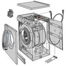 Favorit Waschmaschinen Reparatur CA36
